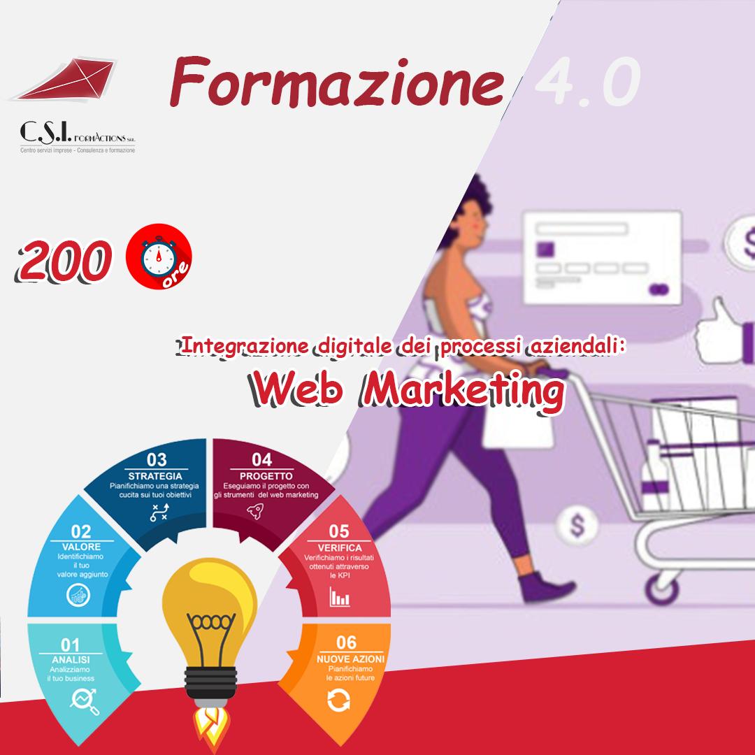 Integrazione Digitale dei Processi Aziendali: Web Marketing